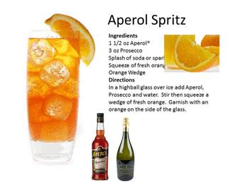 image gallery aperol ingredients