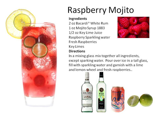 Drink Recipes With Absolut Raspberry Vodka